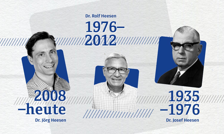 Seit über 80 Jahren Dr. Heesen: v.l.n.r.: Dr. Jörg Heesen, Dr. Rolf Heesen und Dr. Josef Heesen